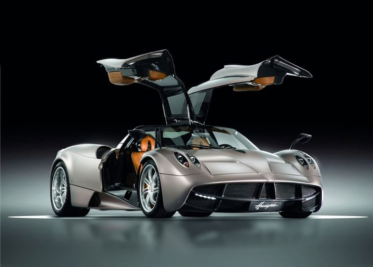 Most Expensive Car In World |