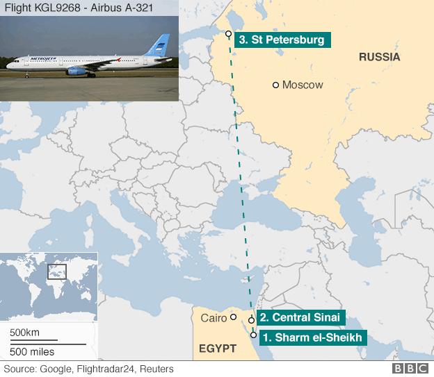 download Sinai plane crash-All Dies