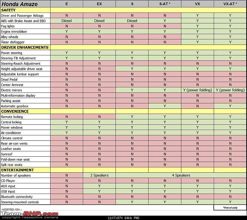 Honda Mobilio for sale  Price list in the Philippines
