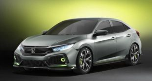 honda-civic-2017-hd-wallpapers