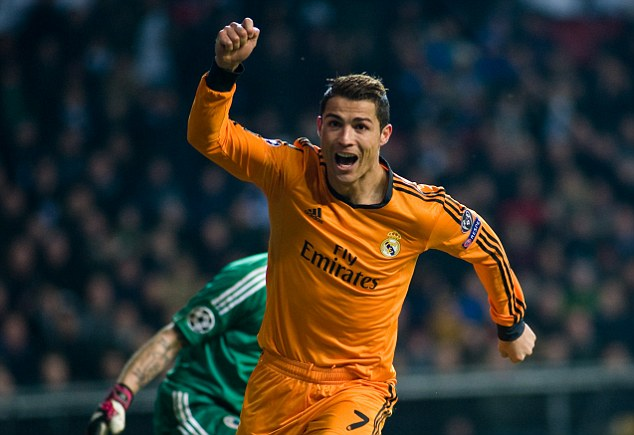 Cristiano Ronaldo HD Wallpapers & PicturesCristiano Ronaldo HD Wallpapers & Pictures