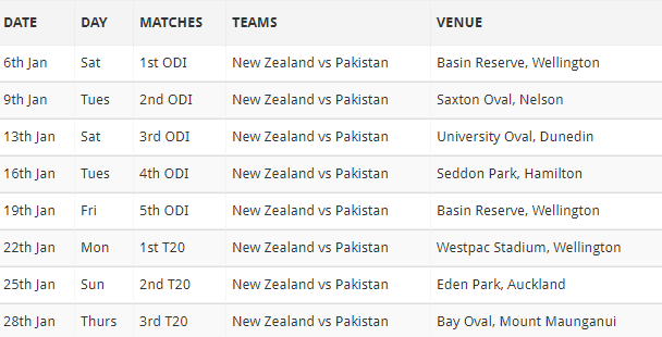 Pakistan-VS-New-Zealand-Schedule-2
