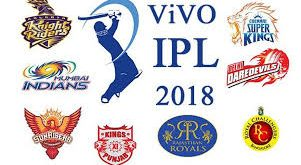 IPL 2018 Full Schedule